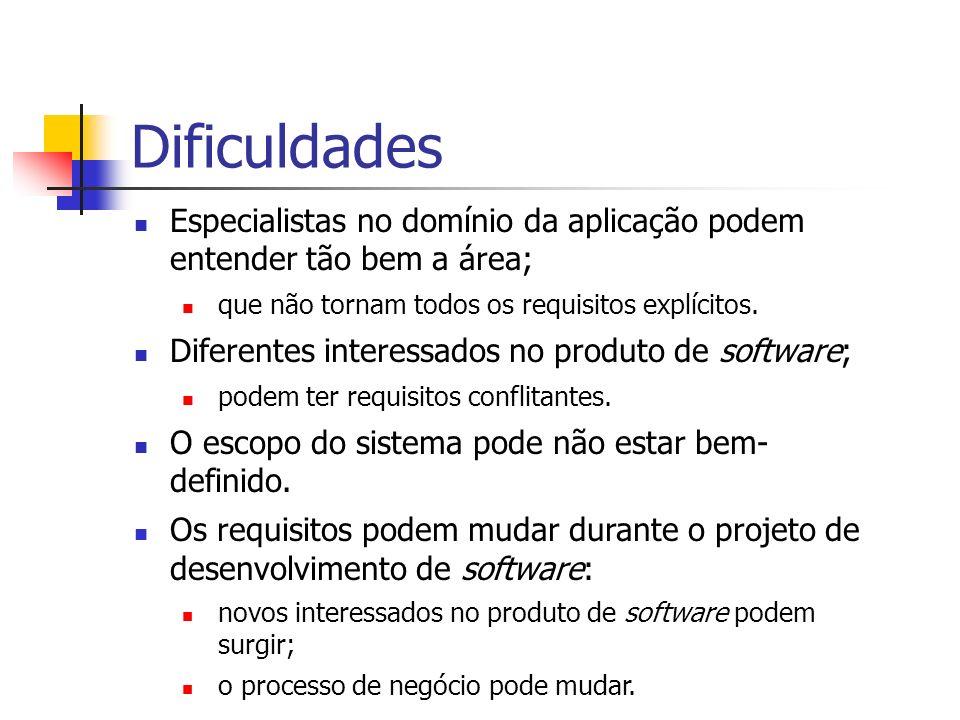 Dificuldades Fatores políticos e organizacionais; também podem influenciar os requisitos do sistema.