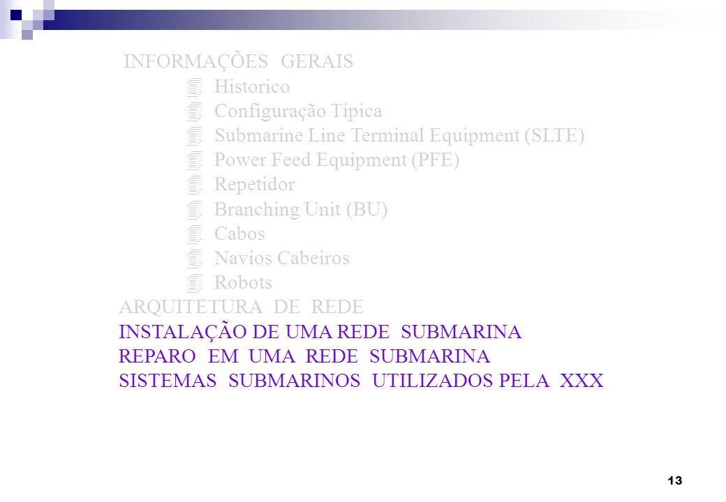 13 INFORMAÇÕES GERAIS 4 Historico 4 Configuração Típica 4 Submarine Line Terminal Equipment (SLTE) 4 Power Feed Equipment (PFE) 4 Repetidor 4 Branchin