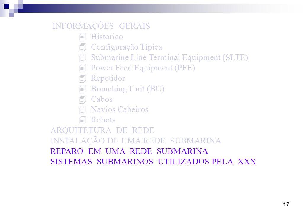 17 INFORMAÇÕES GERAIS 4 Historico 4 Configuração Típica 4 Submarine Line Terminal Equipment (SLTE) 4 Power Feed Equipment (PFE) 4 Repetidor 4 Branchin