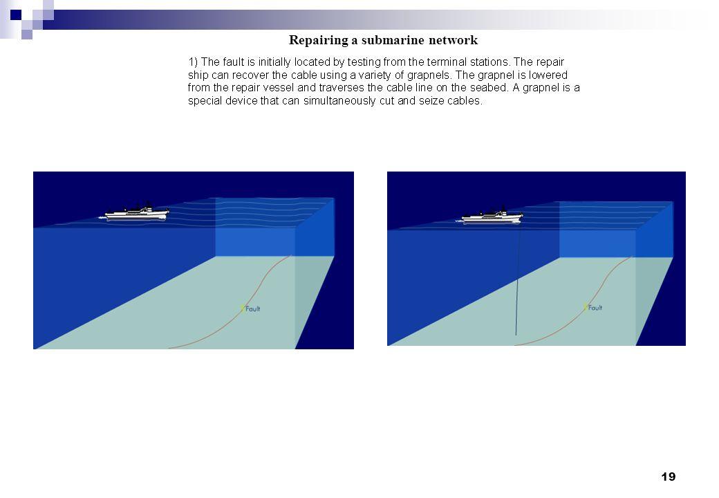 19 Repairing a submarine network