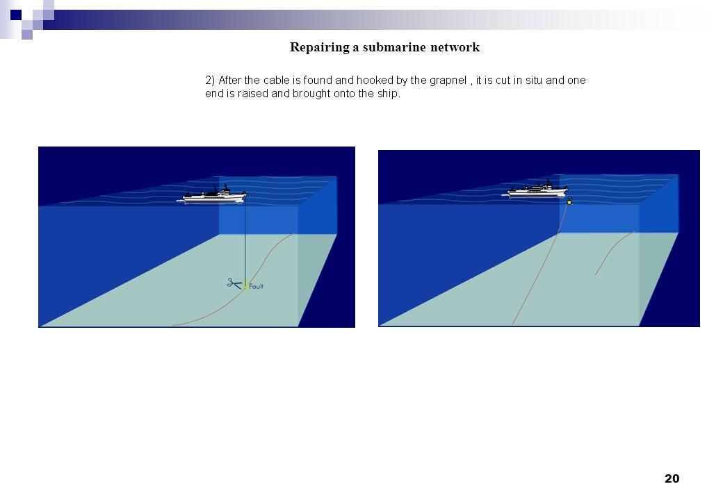 20 Repairing a submarine network