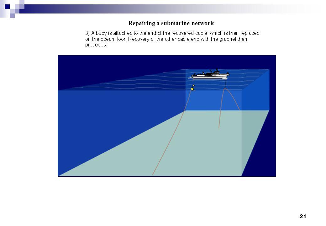 21 Repairing a submarine network