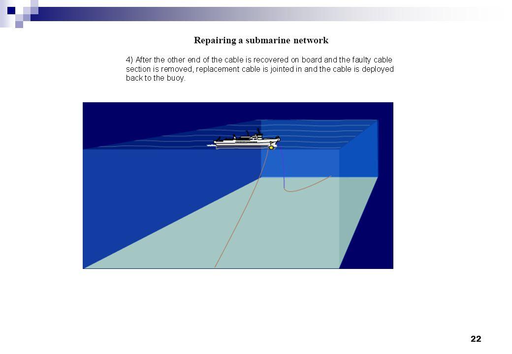 22 Repairing a submarine network