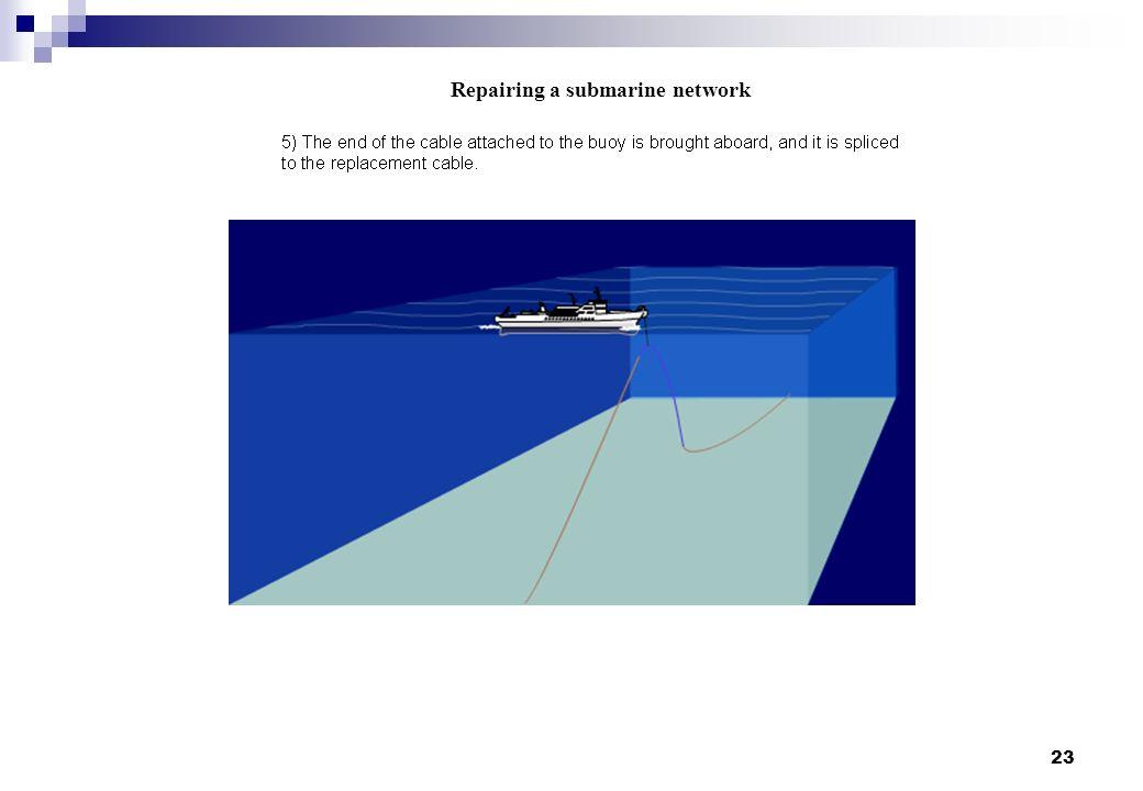 23 Repairing a submarine network
