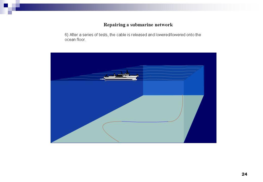 24 Repairing a submarine network