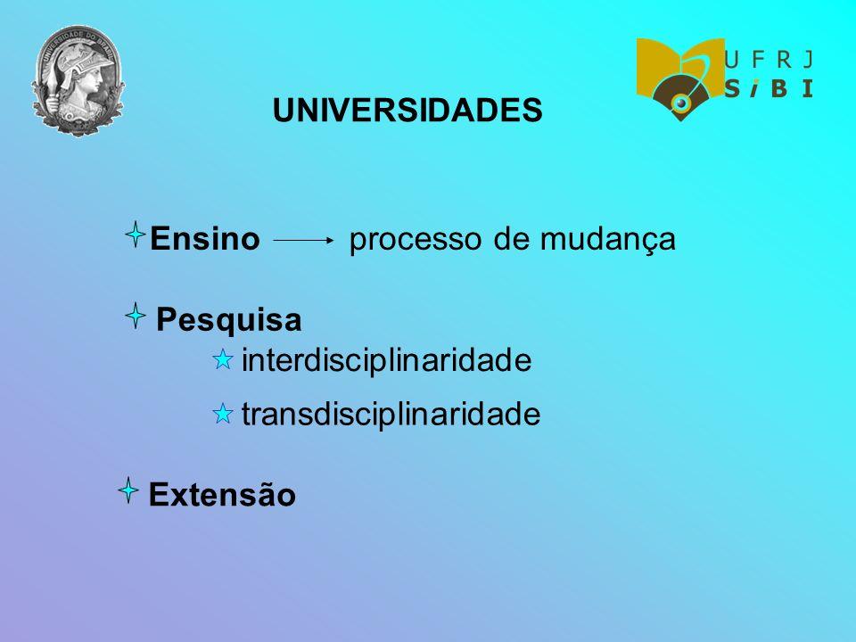 UNIVERSIDADES processo de mudançaEnsino Extensão Pesquisa interdisciplinaridade transdisciplinaridade