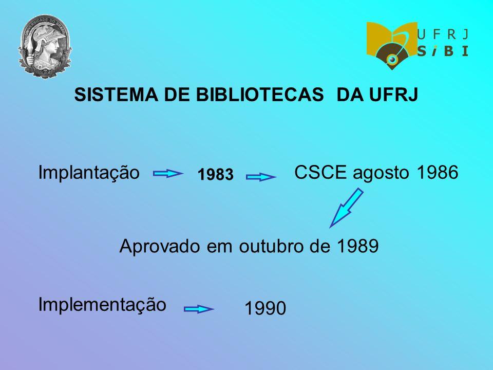 SISTEMA DE BIBLIOTECAS DA UFRJ Implantação 1983 CSCE agosto 1986 Aprovado em outubro de 1989 Implementação 1990