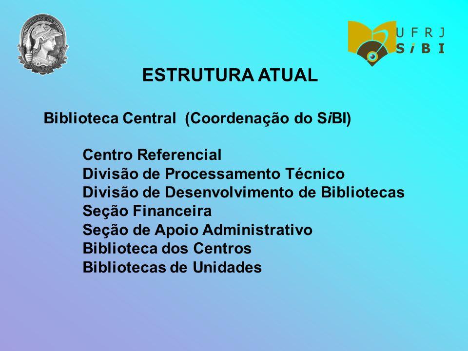 ESTRUTURA ATUAL Biblioteca Central (Coordenação do SiBI) Centro Referencial Divisão de Processamento Técnico Divisão de Desenvolvimento de Bibliotecas