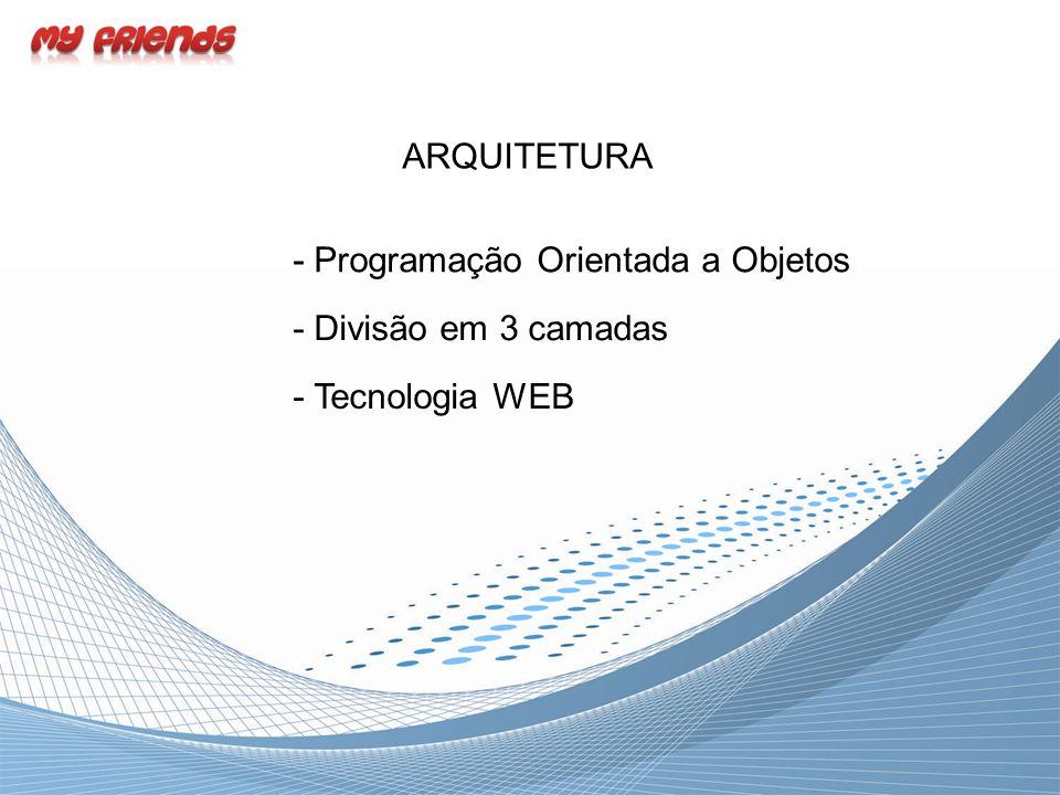 ARQUITETURA - Programação Orientada a Objetos - Divisão em 3 camadas - Tecnologia WEB