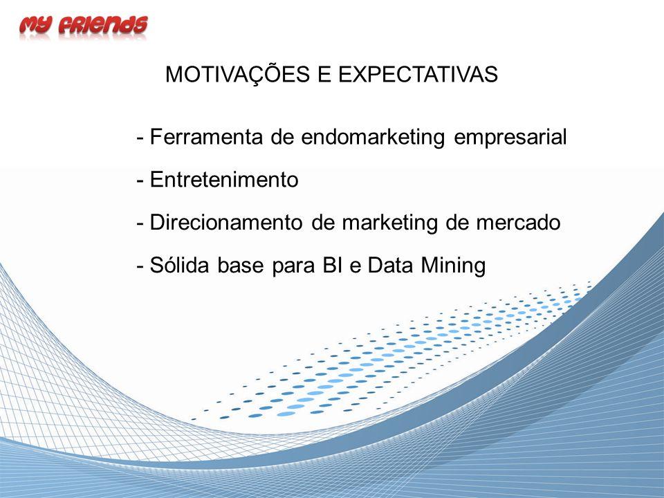 MOTIVAÇÕES E EXPECTATIVAS - Ferramenta de endomarketing empresarial - Entretenimento - Direcionamento de marketing de mercado - Sólida base para BI e