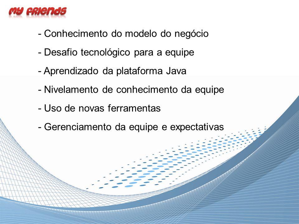 - Conhecimento do modelo do negócio - Nivelamento de conhecimento da equipe - Aprendizado da plataforma Java - Gerenciamento da equipe e expectativas - Uso de novas ferramentas - Desafio tecnológico para a equipe