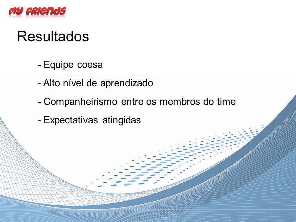Resultados - Equipe coesa - Expectativas atingidas - Companheirismo entre os membros do time - Alto nível de aprendizado