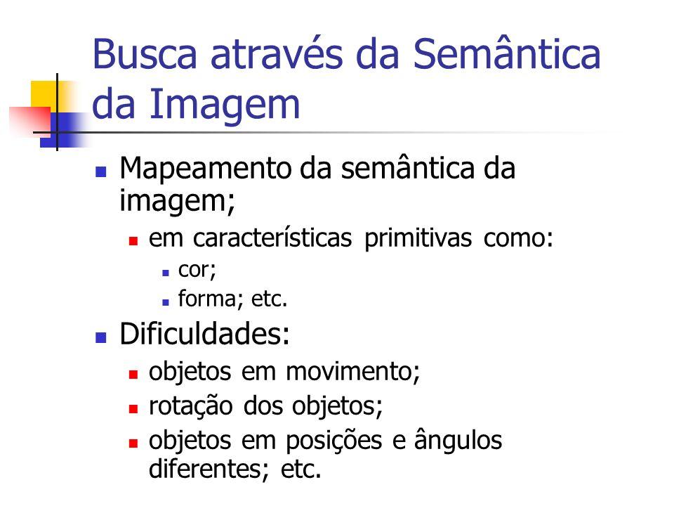 Busca através da Semântica da Imagem Mapeamento da semântica da imagem; em características primitivas como: cor; forma; etc. Dificuldades: objetos em