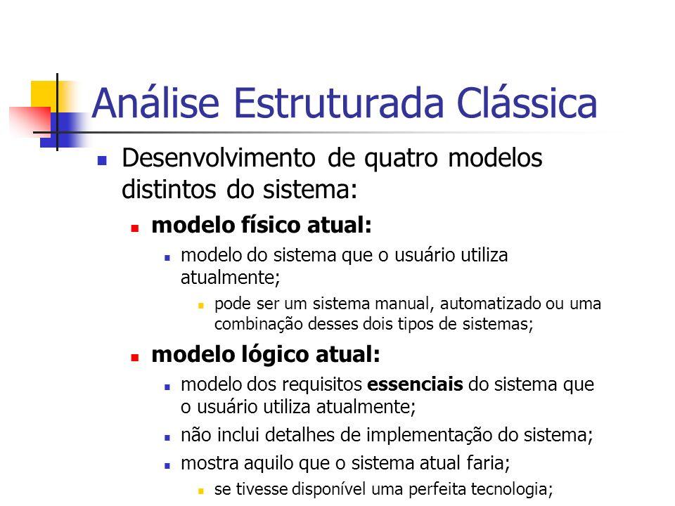 Modelo Comportamental Visão de dentro para fora: descrição do comportamento interno do sistema; em função de estímulos que ocorrem no ambiente externo.
