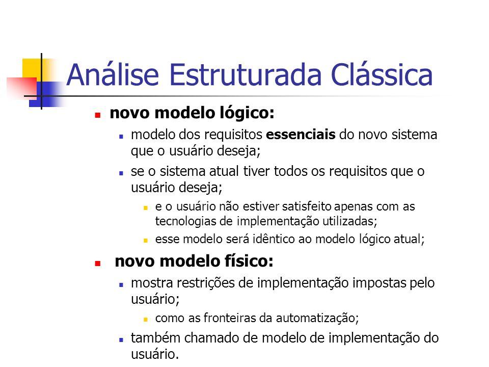 Análise Estruturada Clássica Vantagem: diagnóstico dos problemas atuais.