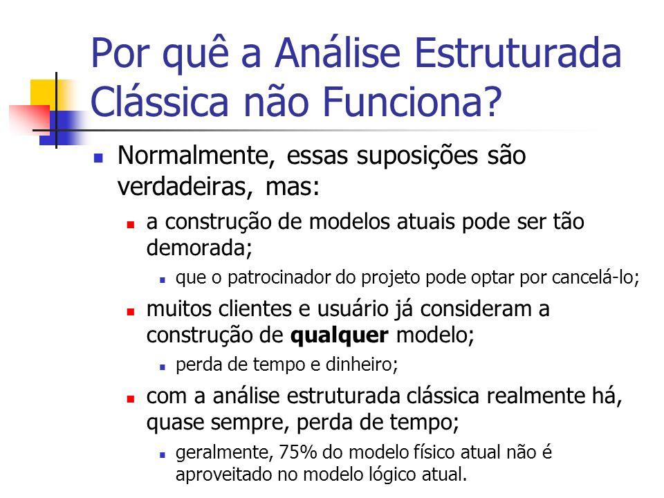 Análise Estruturada Moderna Também chamada: Análise Essencial.