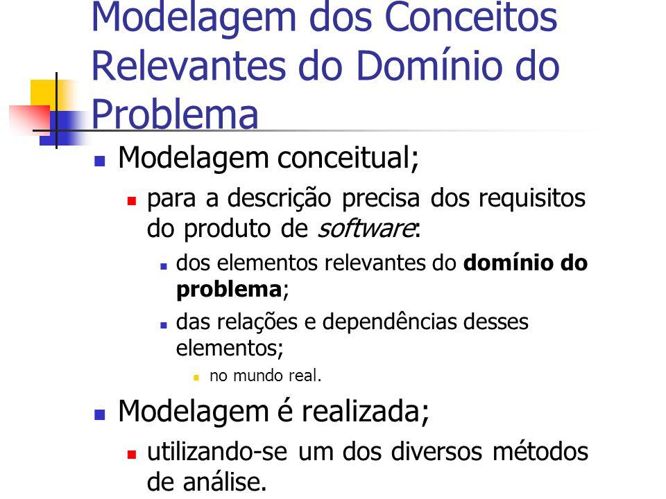 Modelagem dos Conceitos Relevantes do Domínio do Problema Modelagem conceitual; para a descrição precisa dos requisitos do produto de software: dos elementos relevantes do domínio do problema; das relações e dependências desses elementos; no mundo real.