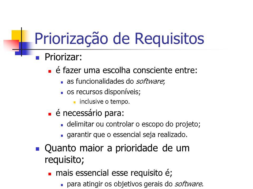 Priorização de Requisitos Priorizar: é fazer uma escolha consciente entre: as funcionalidades do software; os recursos disponíveis; inclusive o tempo.