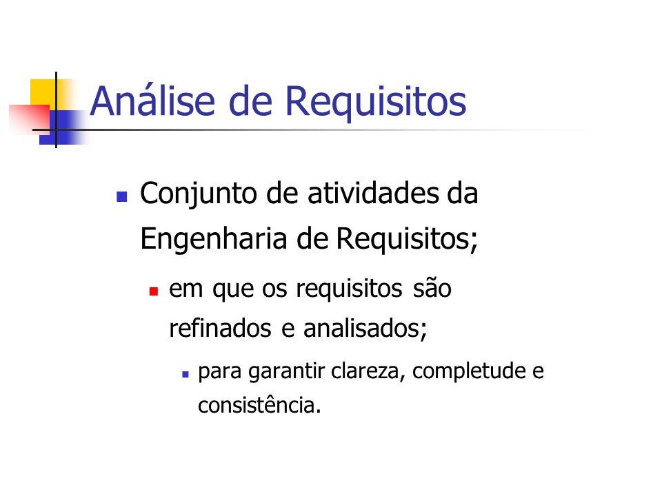 Análise de Requisitos Conjunto de atividades da Engenharia de Requisitos; em que os requisitos são refinados e analisados; para garantir clareza, completude e consistência.