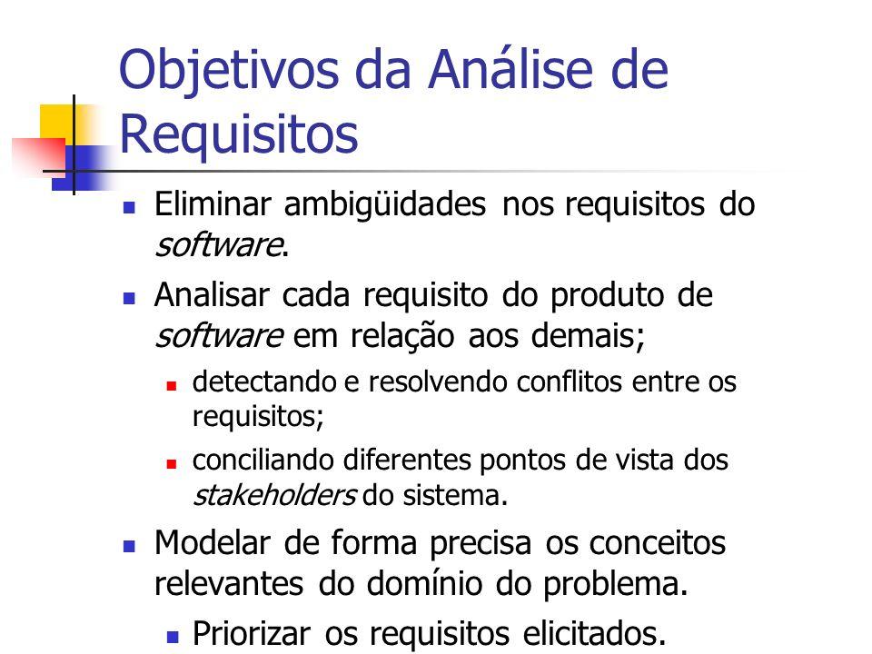 Objetivos da Análise de Requisitos Eliminar ambigüidades nos requisitos do software.