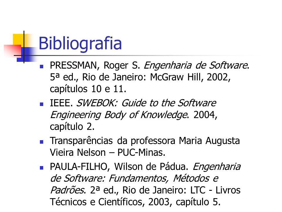 Bibliografia PRESSMAN, Roger S. Engenharia de Software. 5ª ed., Rio de Janeiro: McGraw Hill, 2002, capítulos 10 e 11. IEEE. SWEBOK: Guide to the Softw