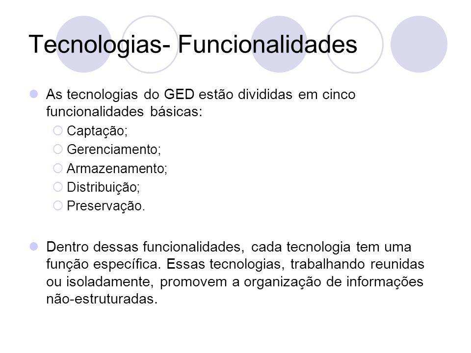 Tecnologias- Funcionalidades As tecnologias do GED estão divididas em cinco funcionalidades básicas: Captação; Gerenciamento; Armazenamento; Distribui