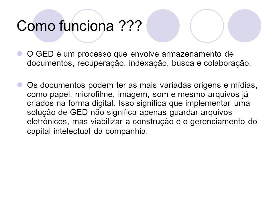 Como funciona ??? O GED é um processo que envolve armazenamento de documentos, recuperação, indexação, busca e colaboração. Os documentos podem ter as