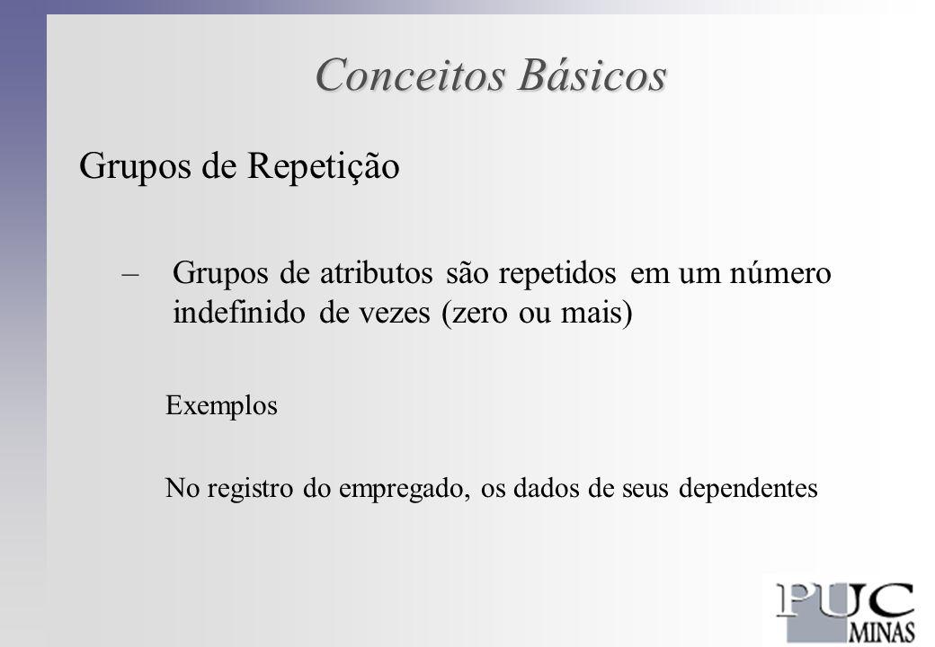Conceitos Básicos Grupos de Repetição –Grupos de atributos são repetidos em um número indefinido de vezes (zero ou mais) Exemplos No registro do empregado, os dados de seus dependentes