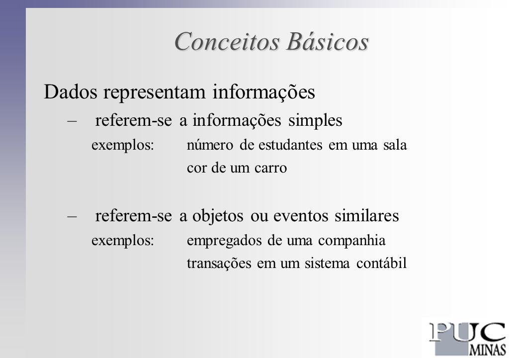 Conceitos Básicos Dados representam informações –referem-se a informações simples exemplos: número de estudantes em uma sala cor de um carro –referem-se a objetos ou eventos similares exemplos:empregados de uma companhia transações em um sistema contábil
