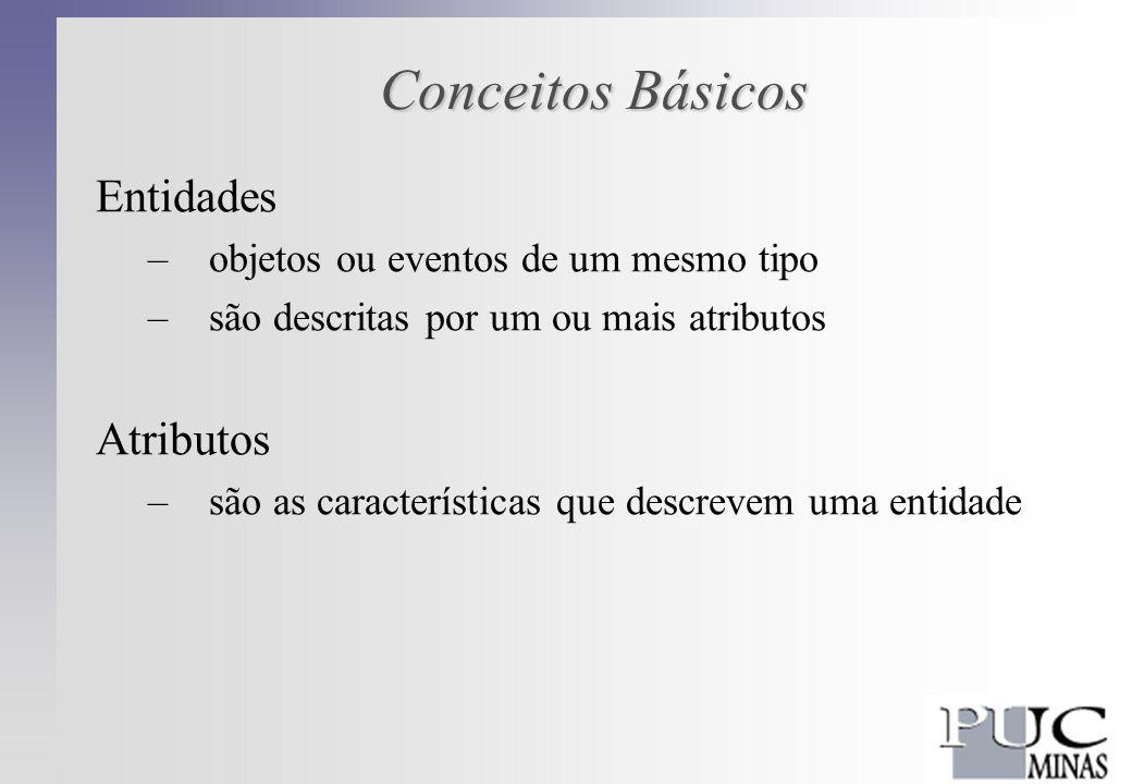 Conceitos Básicos Entidades –objetos ou eventos de um mesmo tipo –são descritas por um ou mais atributos Atributos –são as características que descrevem uma entidade