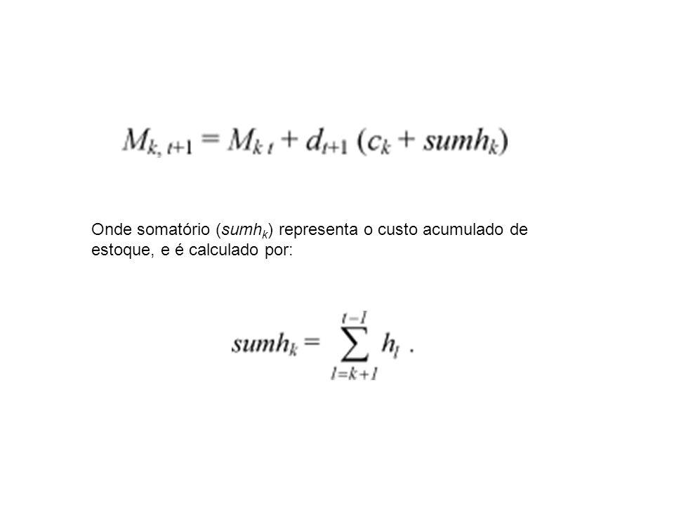 Onde somatório (sumh k ) representa o custo acumulado de estoque, e é calculado por: