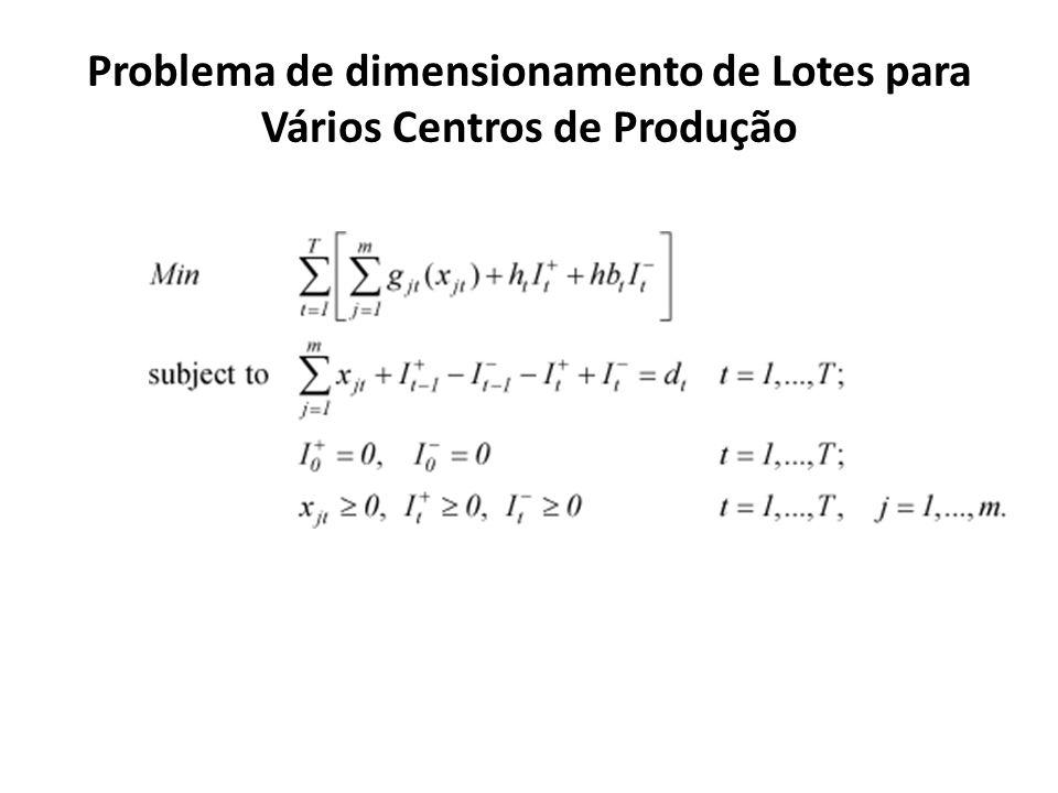 Problema de dimensionamento de Lotes para Vários Centros de Produção