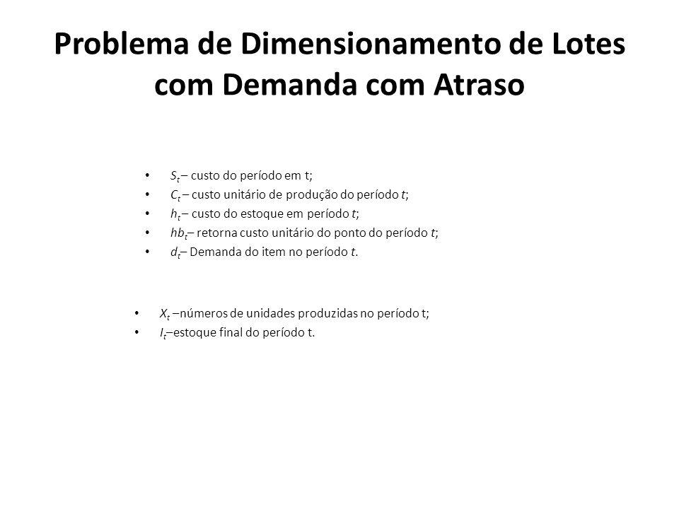 Problema de Dimensionamento de Lotes com Demanda com Atraso S t – custo do período em t; C t – custo unitário de produção do período t; h t – custo do
