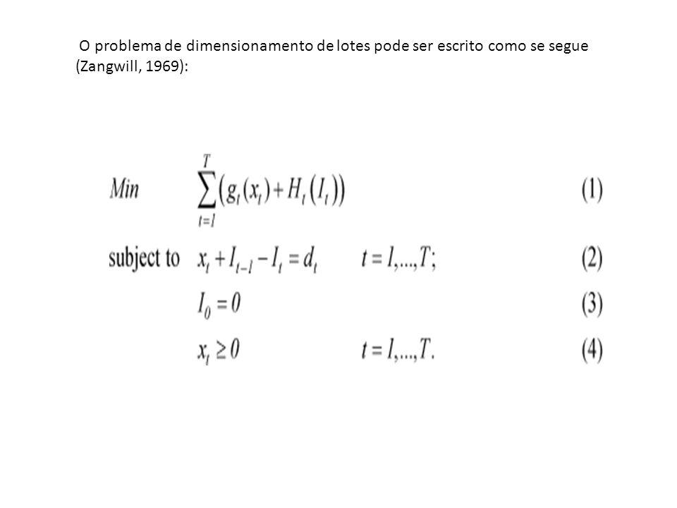 O problema de dimensionamento de lotes pode ser escrito como se segue (Zangwill, 1969):