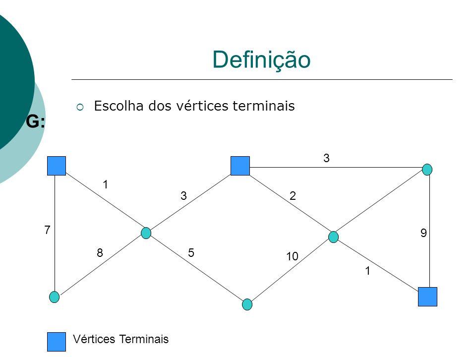 1 2 8 7 3 5 3 10 9 1 G: Vértices Terminais Definição Escolha dos vértices terminais