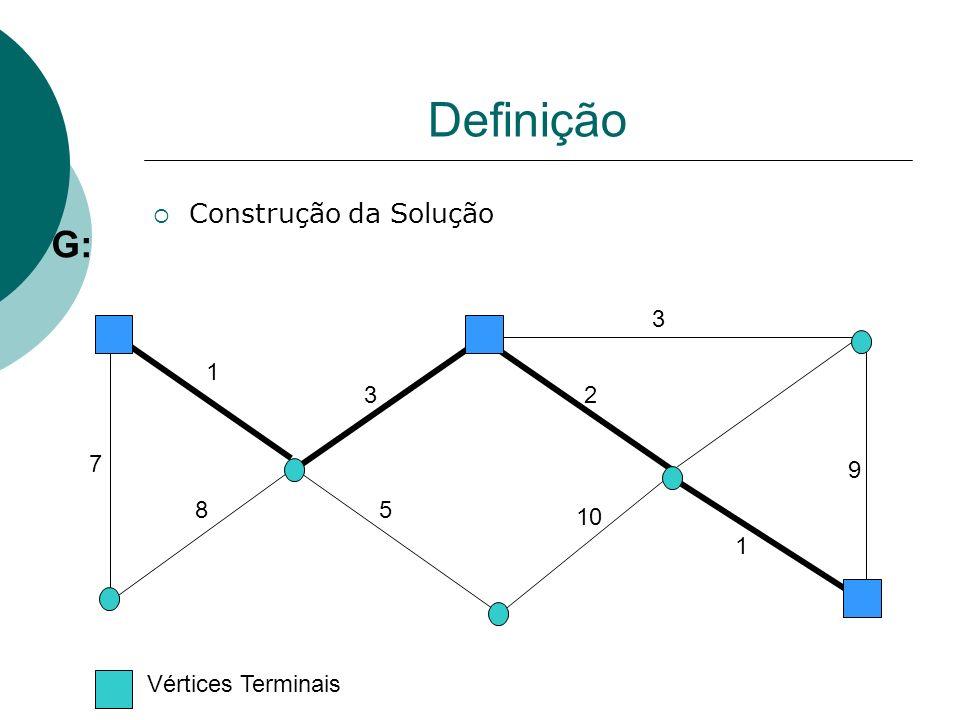1 2 8 7 3 5 3 10 9 1 G: Vértices Terminais Definição Construção da Solução