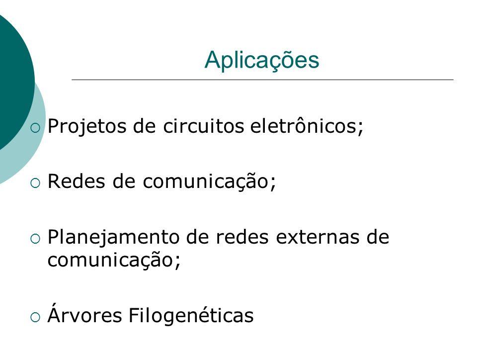 Projetos de circuitos eletrônicos; Redes de comunicação; Planejamento de redes externas de comunicação; Árvores Filogenéticas Aplicações