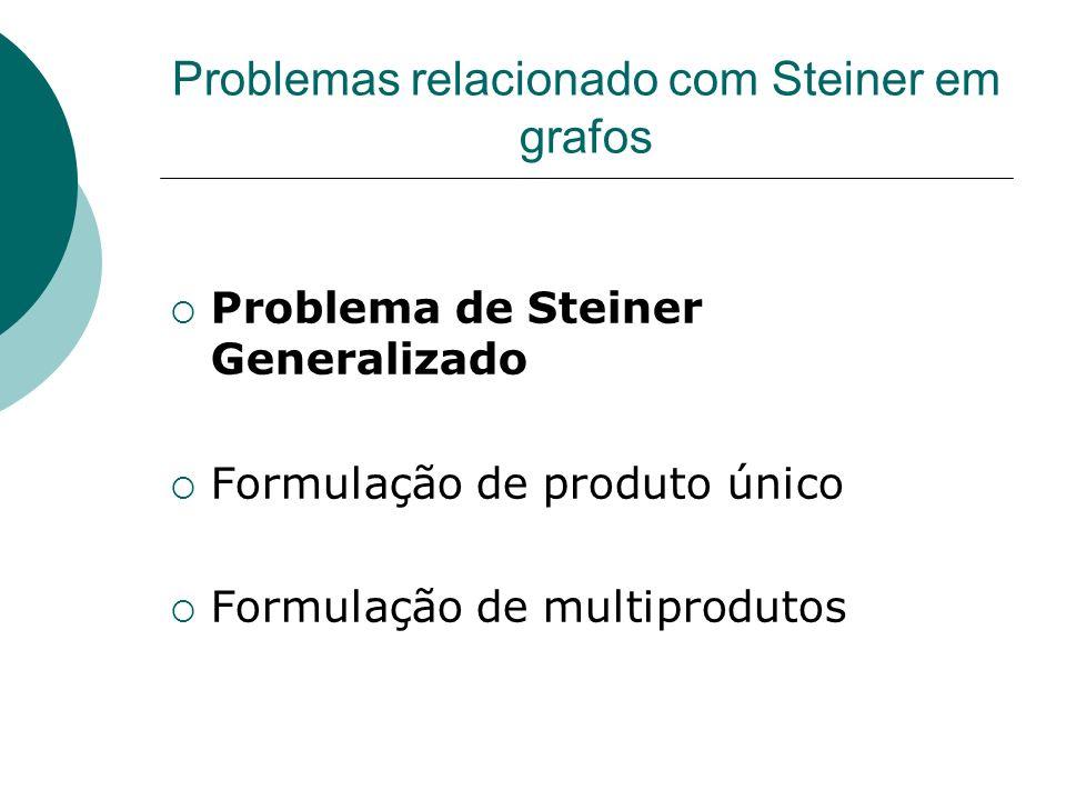 Problema de Steiner Generalizado Formulação de produto único Formulação de multiprodutos Problemas relacionado com Steiner em grafos