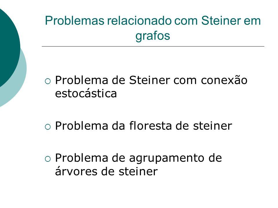 Problema de Steiner com conexão estocástica Problema da floresta de steiner Problema de agrupamento de árvores de steiner Problemas relacionado com St