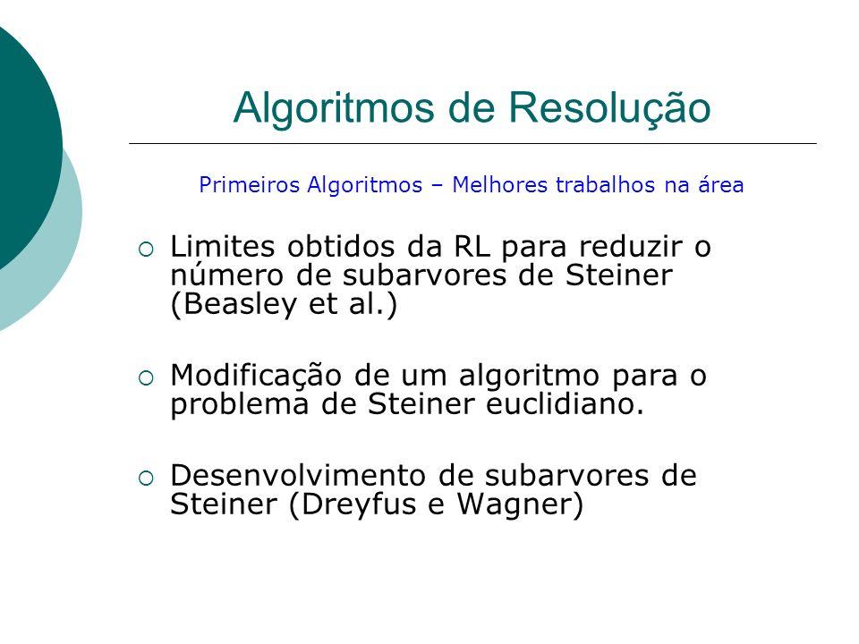 Algoritmos de Resolução Primeiros Algoritmos – Melhores trabalhos na área Limites obtidos da RL para reduzir o número de subarvores de Steiner (Beasle