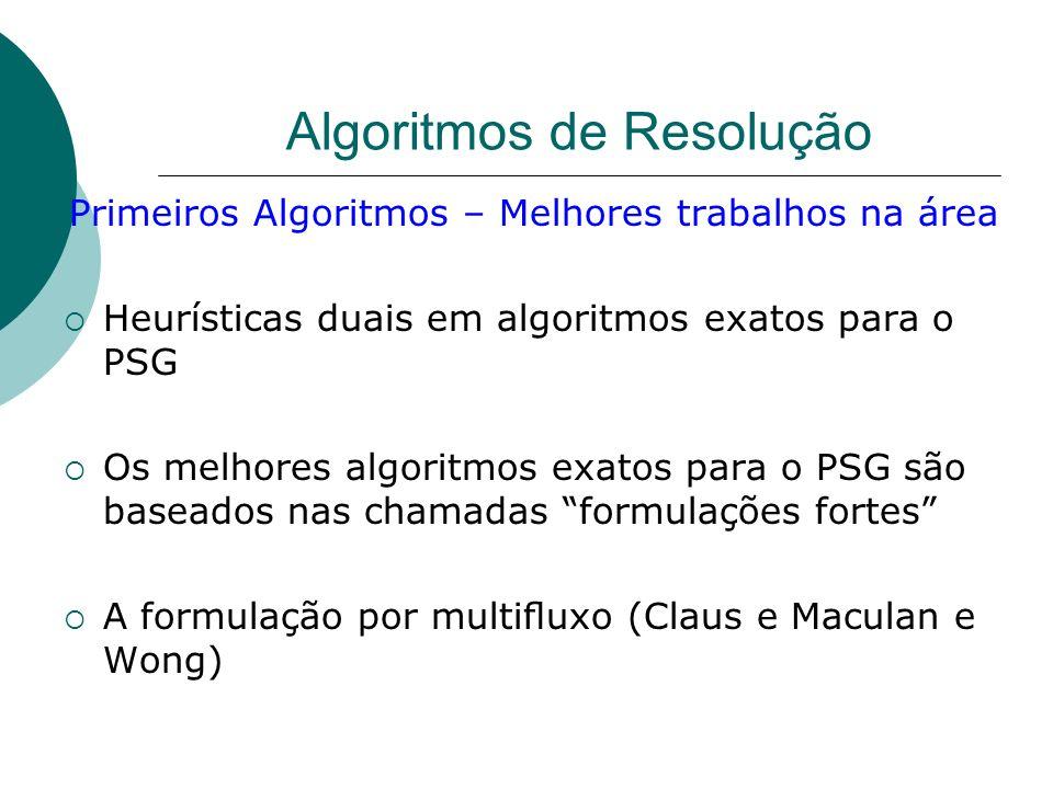 Primeiros Algoritmos – Melhores trabalhos na área Heurísticas duais em algoritmos exatos para o PSG Os melhores algoritmos exatos para o PSG são basea