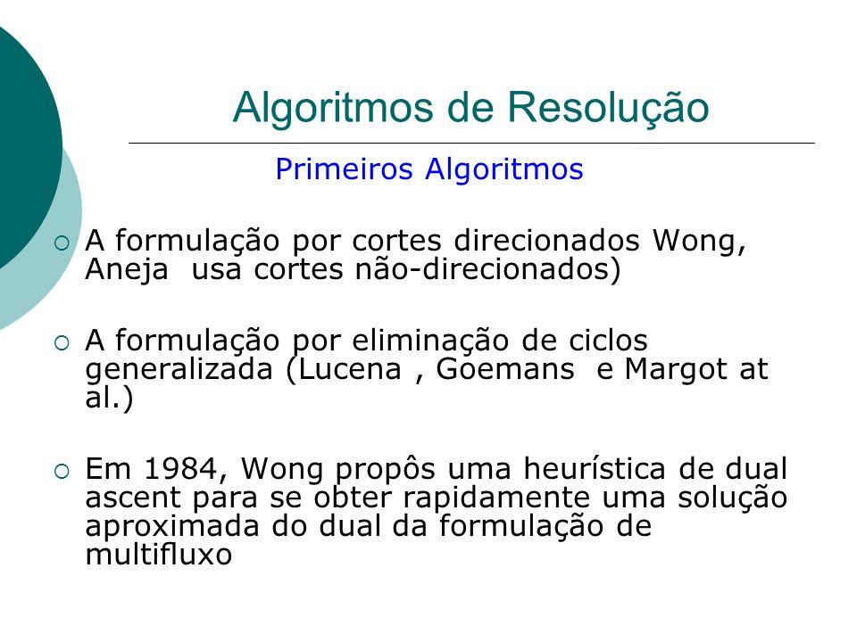 Primeiros Algoritmos A formulação por cortes direcionados Wong, Aneja usa cortes não-direcionados) A formulação por eliminação de ciclos generalizada