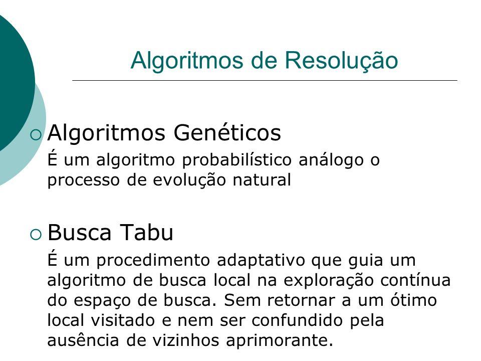 Algoritmos Genéticos É um algoritmo probabilístico análogo o processo de evolução natural Busca Tabu É um procedimento adaptativo que guia um algoritm