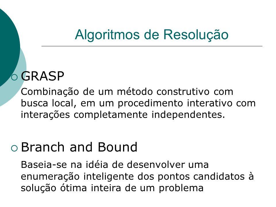 GRASP Combinação de um método construtivo com busca local, em um procedimento interativo com interações completamente independentes. Branch and Bound
