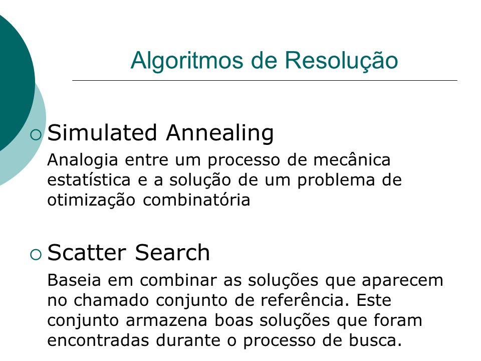 Simulated Annealing Analogia entre um processo de mecânica estatística e a solução de um problema de otimização combinatória Scatter Search Baseia em
