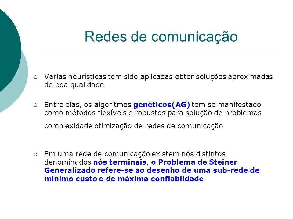 Redes de comunicação Varias heurísticas tem sido aplicadas obter soluções aproximadas de boa qualidade Entre elas, os algoritmos genéticos(AG) tem se