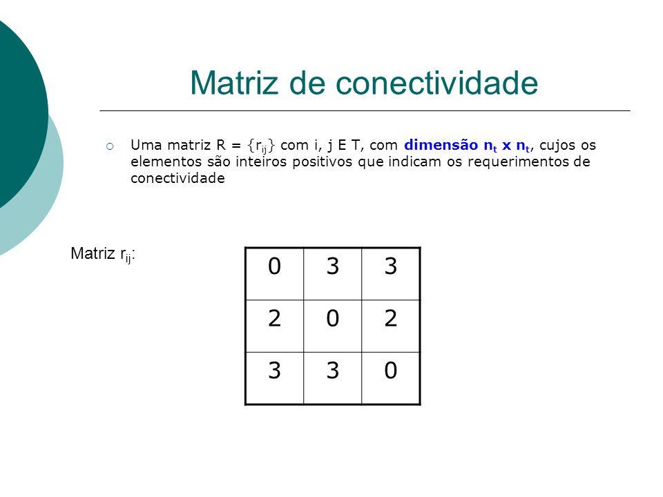 Matriz de conectividade Uma matriz R = {r ij } com i, j E T, com dimensão n t x n t, cujos os elementos são inteiros positivos que indicam os requerim