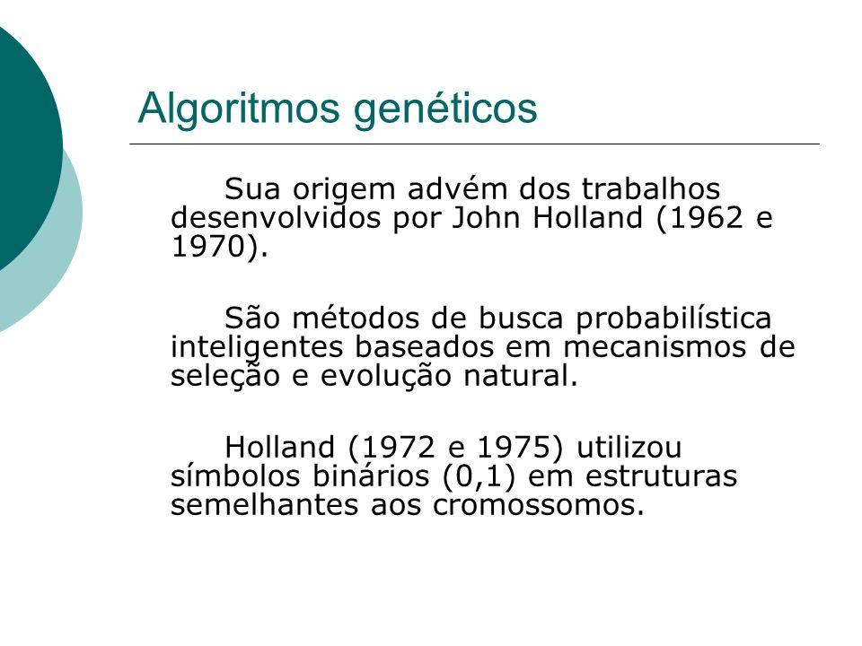 Algoritmos genéticos Sua origem advém dos trabalhos desenvolvidos por John Holland (1962 e 1970). São métodos de busca probabilística inteligentes bas