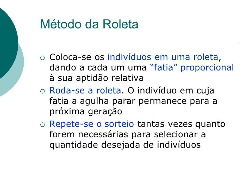 Método da Roleta Coloca-se os indivíduos em uma roleta, dando a cada um uma fatia proporcional à sua aptidão relativa Roda-se a roleta. O indivíduo em