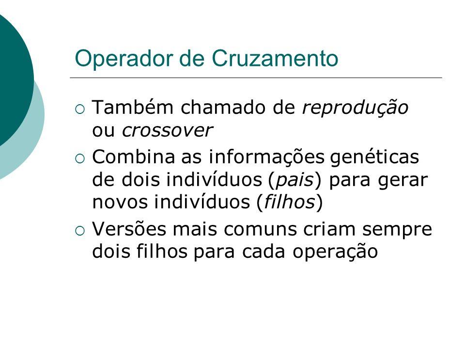 Operador de Cruzamento Também chamado de reprodução ou crossover Combina as informações genéticas de dois indivíduos (pais) para gerar novos indivíduo